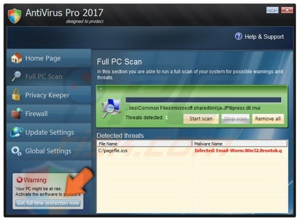 AntiVirus Pro 2017 registration process step