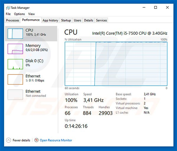 CPU usage when visiting a site that uses Coinhive script