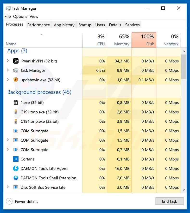 Pdff ransomware processes in Windows Task Manager
