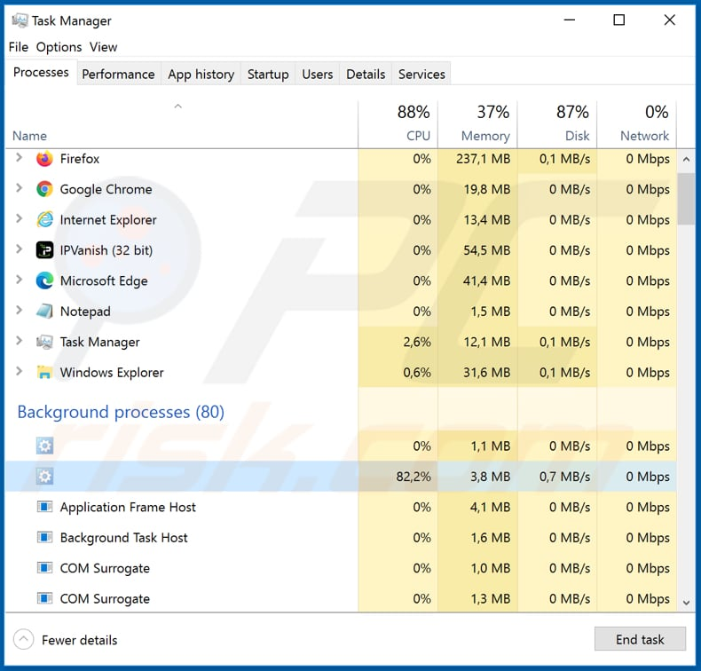 chinz unnamed malicious process in task manager